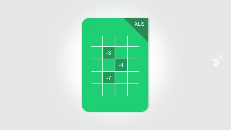 преобразовать в Excel положительные числа в отрицательные