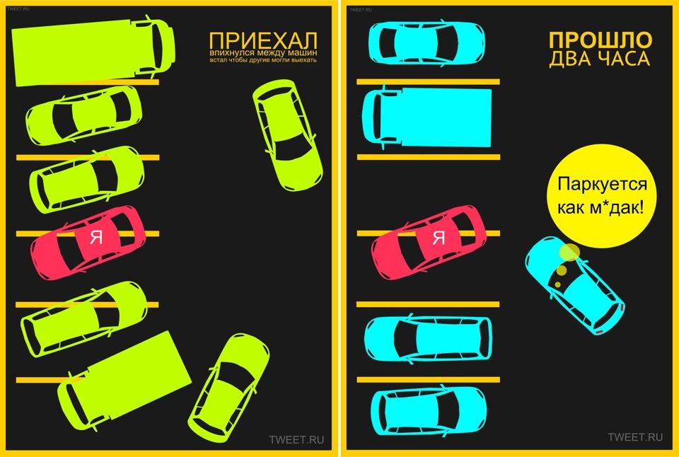 вектор, парковка, автомобили,ситуация